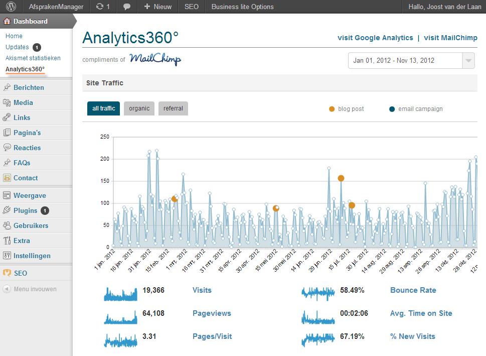 Schermvoorbeeld van Analytics360