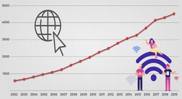 Geschiedenis van het Internet