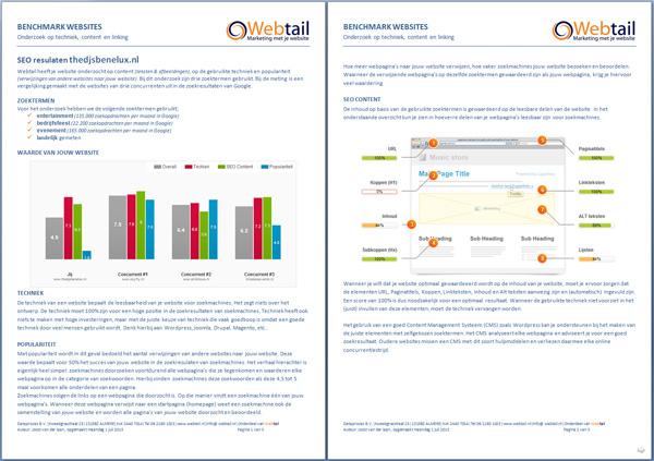 Voorbeeld Webscan van Webtail