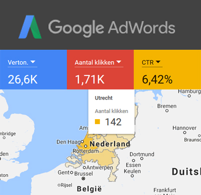 Adwords voor restaurants