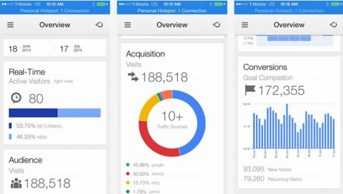 Analytics App Wordpress