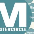 Mastercircle Platform voor transitie